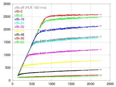 100-1-x-plr-vs-30ms-lin.png