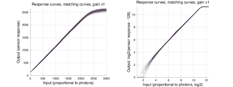 response-curve-test-init.png
