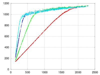 x-0-32-plr-vs-30ms-lin.png